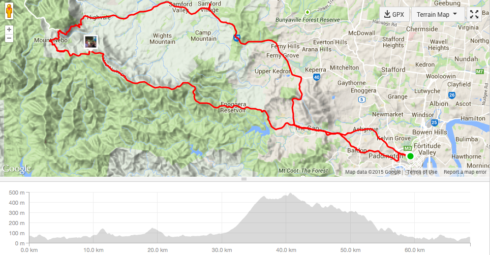 Route and elevation info